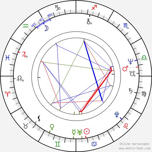 Peter Fratzscher tema natale, oroscopo, Peter Fratzscher oroscopi gratuiti, astrologia