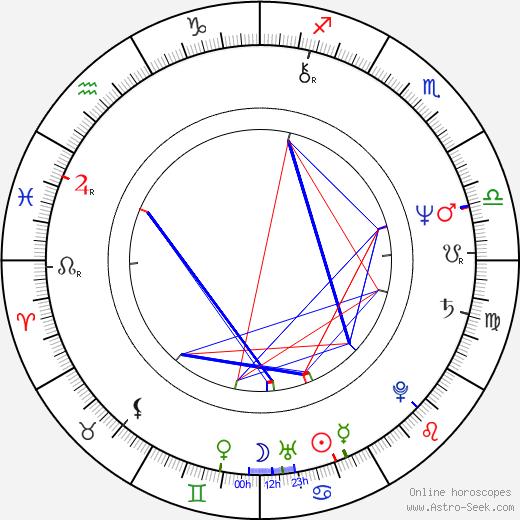 Steven J. Klaszky tema natale, oroscopo, Steven J. Klaszky oroscopi gratuiti, astrologia