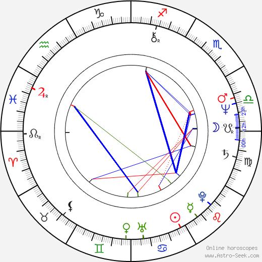 Tantoo Cardinal tema natale, oroscopo, Tantoo Cardinal oroscopi gratuiti, astrologia