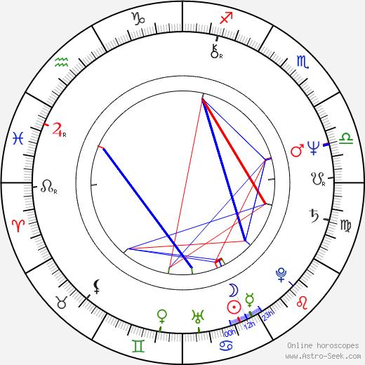 Tony Esposito birth chart, Tony Esposito astro natal horoscope, astrology