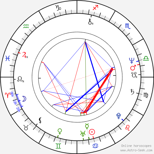 Vaughn Armstrong birth chart, Vaughn Armstrong astro natal horoscope, astrology
