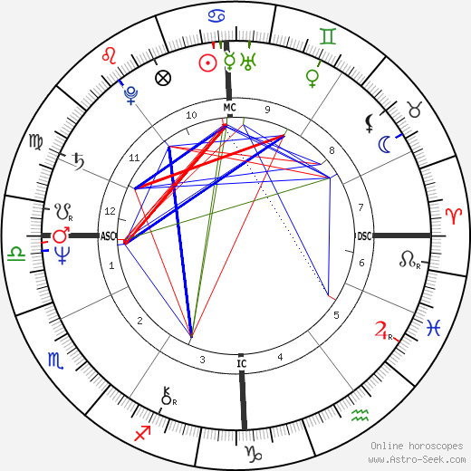 Viktor Yanukovych tema natale, oroscopo, Viktor Yanukovych oroscopi gratuiti, astrologia
