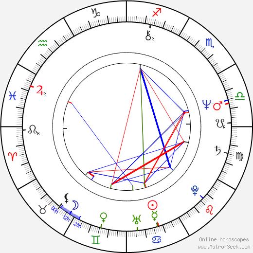 William Thomas Jones tema natale, oroscopo, William Thomas Jones oroscopi gratuiti, astrologia