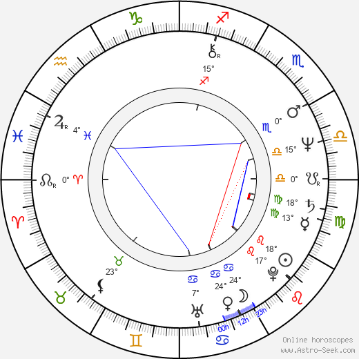 Adam LeFevre birth chart, biography, wikipedia 2020, 2021