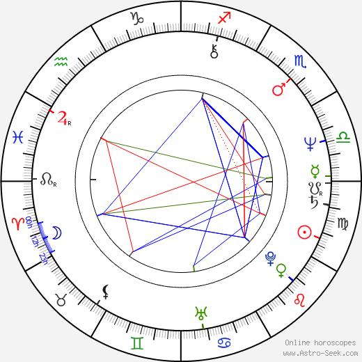Ado Matheson birth chart, Ado Matheson astro natal horoscope, astrology