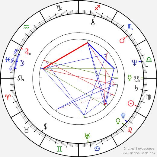Albert Hanan Kaminski astro natal birth chart, Albert Hanan Kaminski horoscope, astrology