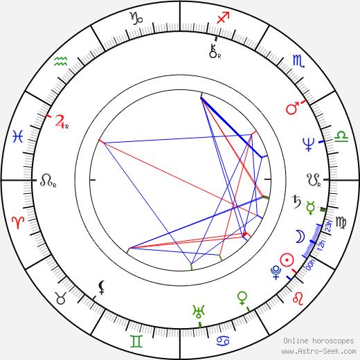Gary Larson tema natale, oroscopo, Gary Larson oroscopi gratuiti, astrologia