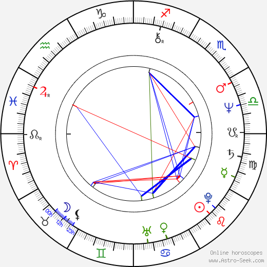 Jean-Pierre Armand birth chart, Jean-Pierre Armand astro natal horoscope, astrology