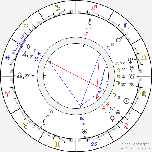 John Turnbull birth chart, biography, wikipedia 2017, 2018
