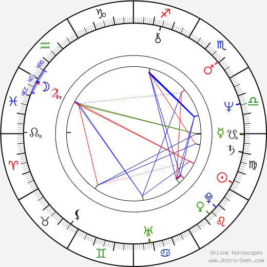 John Turnbull astro natal birth chart, John Turnbull horoscope, astrology