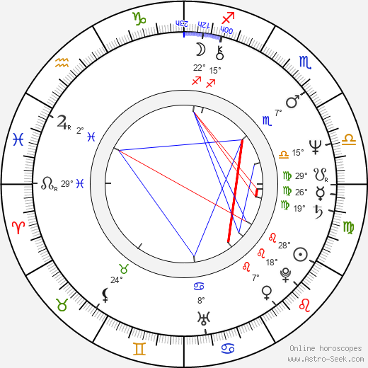 Mita Medici birth chart, biography, wikipedia 2017, 2018
