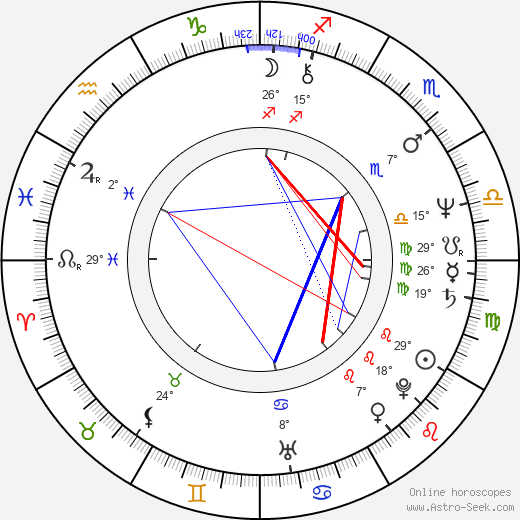 Scooter Libby birth chart, biography, wikipedia 2020, 2021