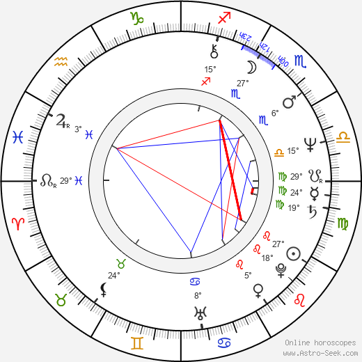 Skip O'Brien birth chart, biography, wikipedia 2020, 2021