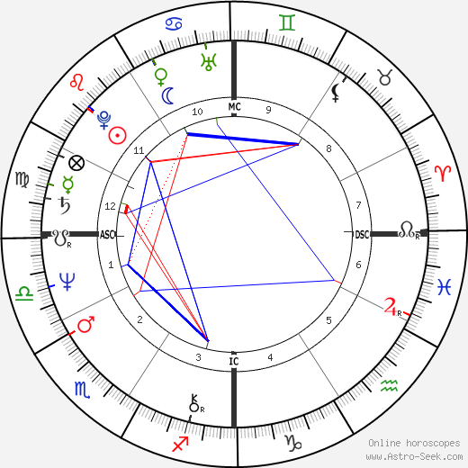 Steve Wozniak astro natal birth chart, Steve Wozniak horoscope, astrology