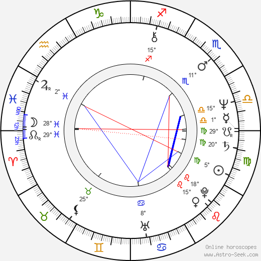 Toni Kalem birth chart, biography, wikipedia 2017, 2018