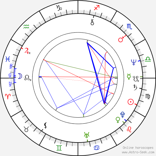 Toni Kalem astro natal birth chart, Toni Kalem horoscope, astrology