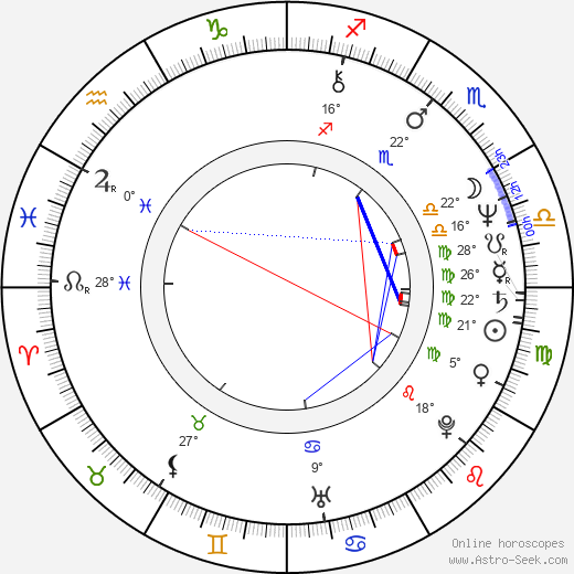 Ademir Kenovic birth chart, biography, wikipedia 2019, 2020