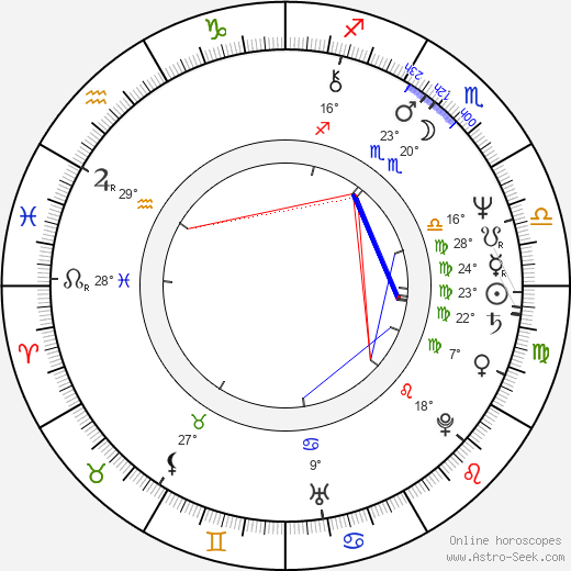 Bernadette Vergnaud birth chart, biography, wikipedia 2020, 2021