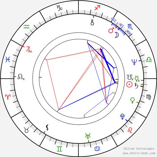 Bernadette Vergnaud birth chart, Bernadette Vergnaud astro natal horoscope, astrology