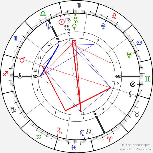 Bernard Le Coq tema natale, oroscopo, Bernard Le Coq oroscopi gratuiti, astrologia