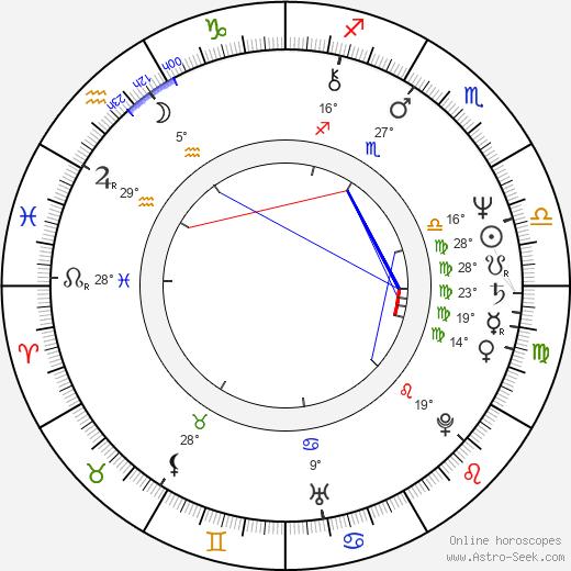 Bill Murray tema natale, biography, Biografia da Wikipedia 2020, 2021