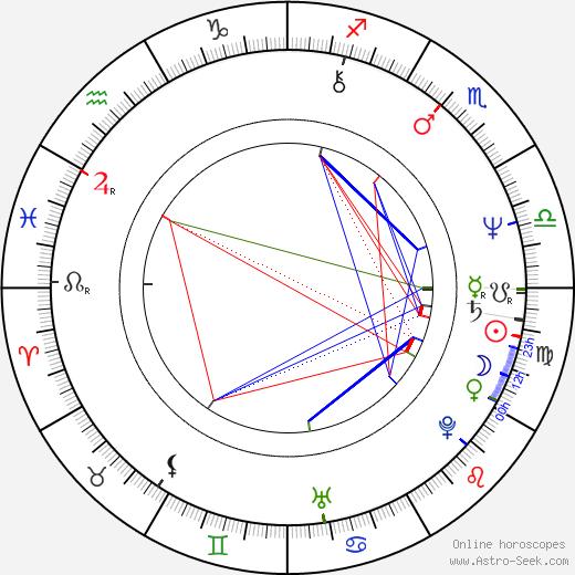 Jacob Goldwasser tema natale, oroscopo, Jacob Goldwasser oroscopi gratuiti, astrologia
