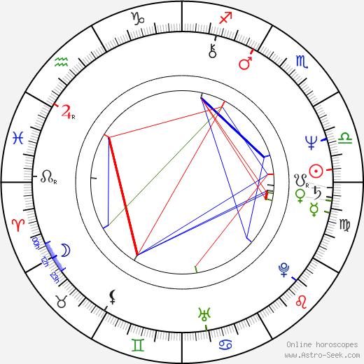 Jon Bang Carlsen tema natale, oroscopo, Jon Bang Carlsen oroscopi gratuiti, astrologia