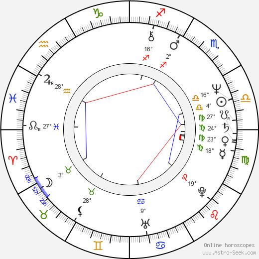 Katherine Cortez birth chart, biography, wikipedia 2020, 2021