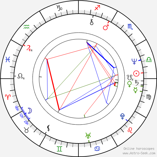 Katherine Cortez birth chart, Katherine Cortez astro natal horoscope, astrology
