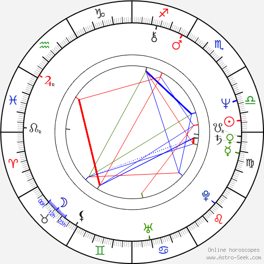 Kathy Sinnott tema natale, oroscopo, Kathy Sinnott oroscopi gratuiti, astrologia