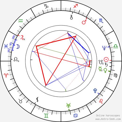 Kristina Wayborn astro natal birth chart, Kristina Wayborn horoscope, astrology