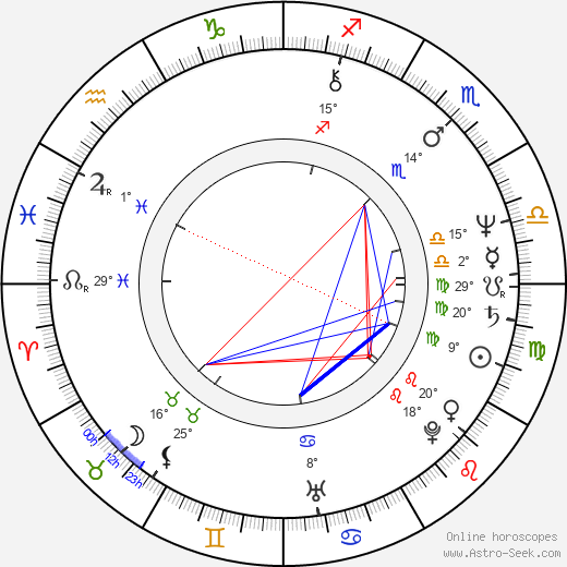Michael Rother birth chart, biography, wikipedia 2019, 2020