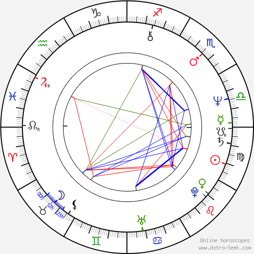 Michael Rother astro natal birth chart, Michael Rother horoscope, astrology