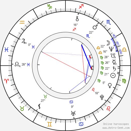 Paul Kossoff birth chart, biography, wikipedia 2020, 2021