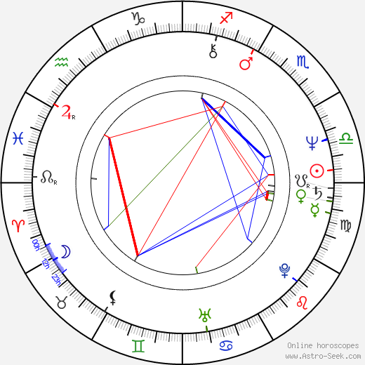 Peter Timm birth chart, Peter Timm astro natal horoscope, astrology