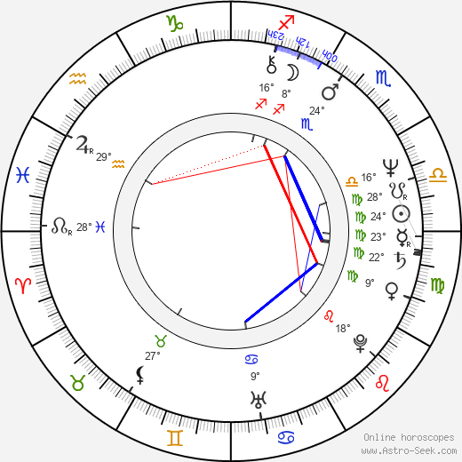 Roger Stern birth chart, biography, wikipedia 2020, 2021