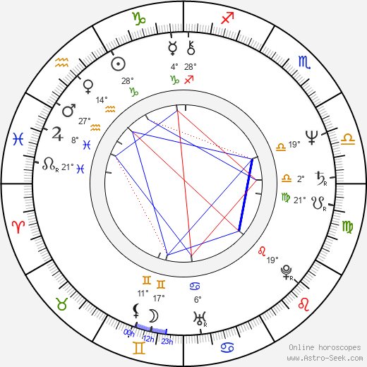 Arthur Taxier birth chart, biography, wikipedia 2019, 2020