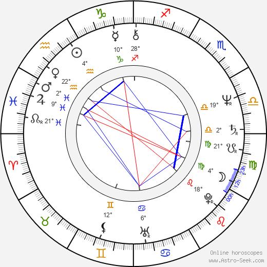 Bill Viola birth chart, biography, wikipedia 2020, 2021