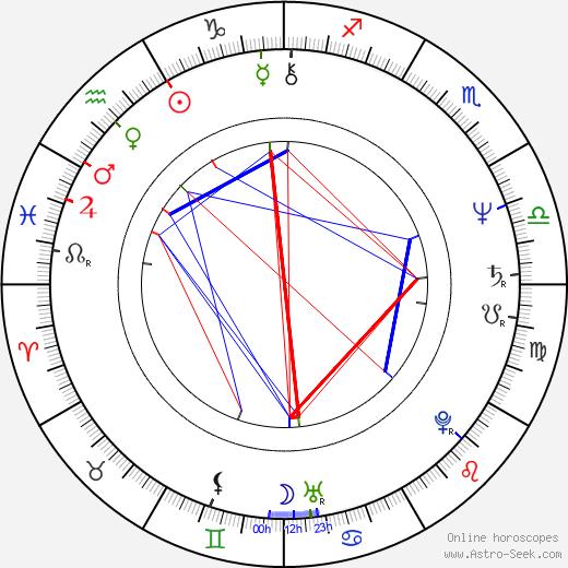 Blue Deckert birth chart, Blue Deckert astro natal horoscope, astrology