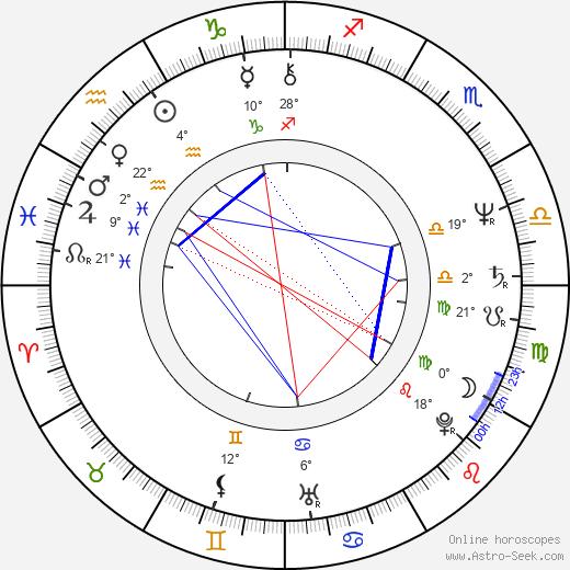 Boris Rösner birth chart, biography, wikipedia 2019, 2020