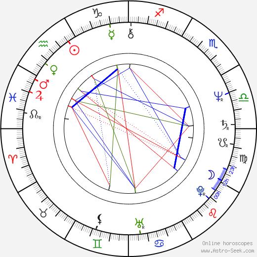 Boris Rösner astro natal birth chart, Boris Rösner horoscope, astrology