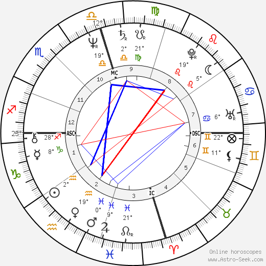 Chesley Sullenberger tema natale, biography, Biografia da Wikipedia 2020, 2021