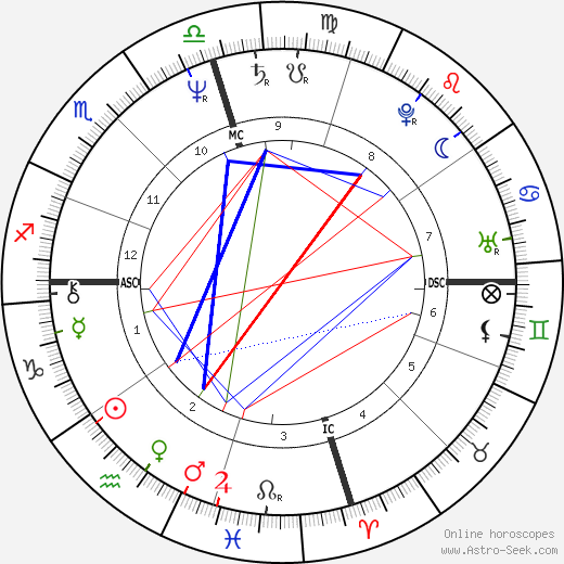 Chesley Sullenberger tema natale, oroscopo, Chesley Sullenberger oroscopi gratuiti, astrologia