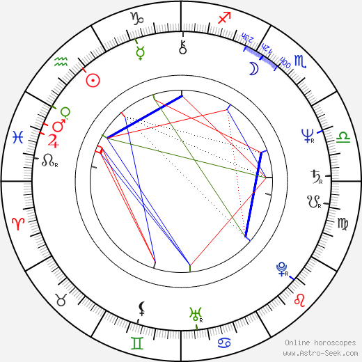 Cristine Rose astro natal birth chart, Cristine Rose horoscope, astrology