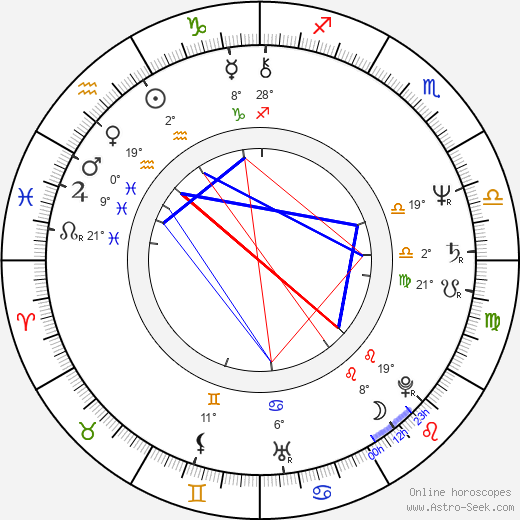 David Patrick Kelly birth chart, biography, wikipedia 2019, 2020