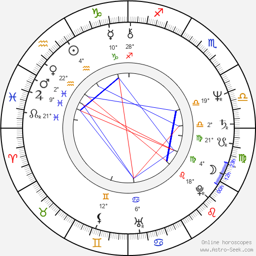 Diane Salinger birth chart, biography, wikipedia 2019, 2020