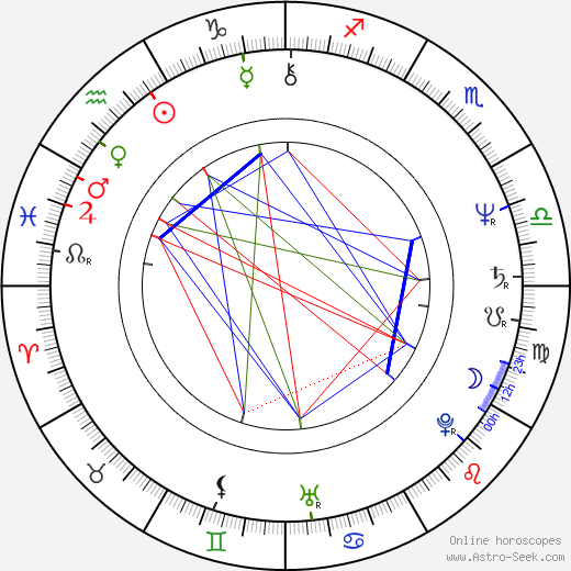 Diane Salinger birth chart, Diane Salinger astro natal horoscope, astrology