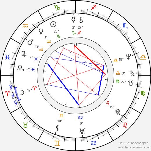 Elizabeth Dupeyrón birth chart, biography, wikipedia 2019, 2020