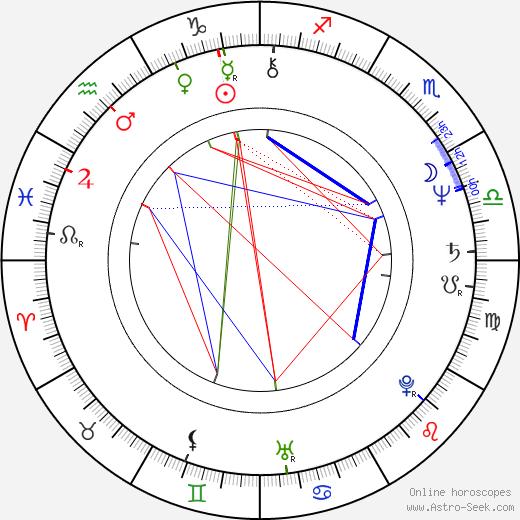 Jan Fischer tema natale, oroscopo, Jan Fischer oroscopi gratuiti, astrologia
