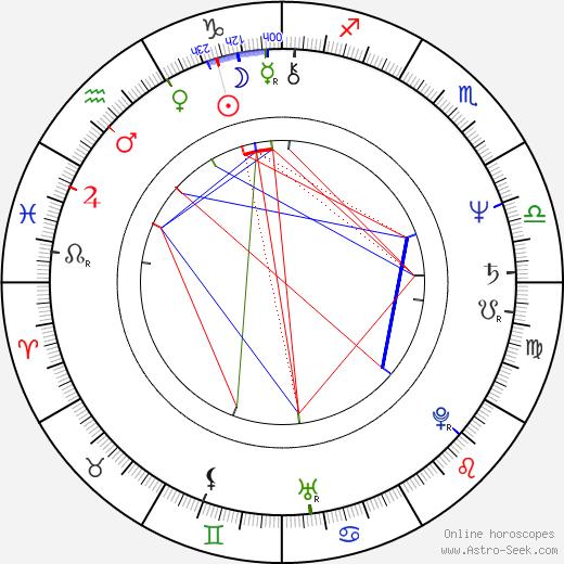 Jiří Vondráček astro natal birth chart, Jiří Vondráček horoscope, astrology